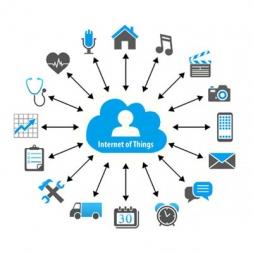 نقش اینترنت اشیا در سلامت انسانها